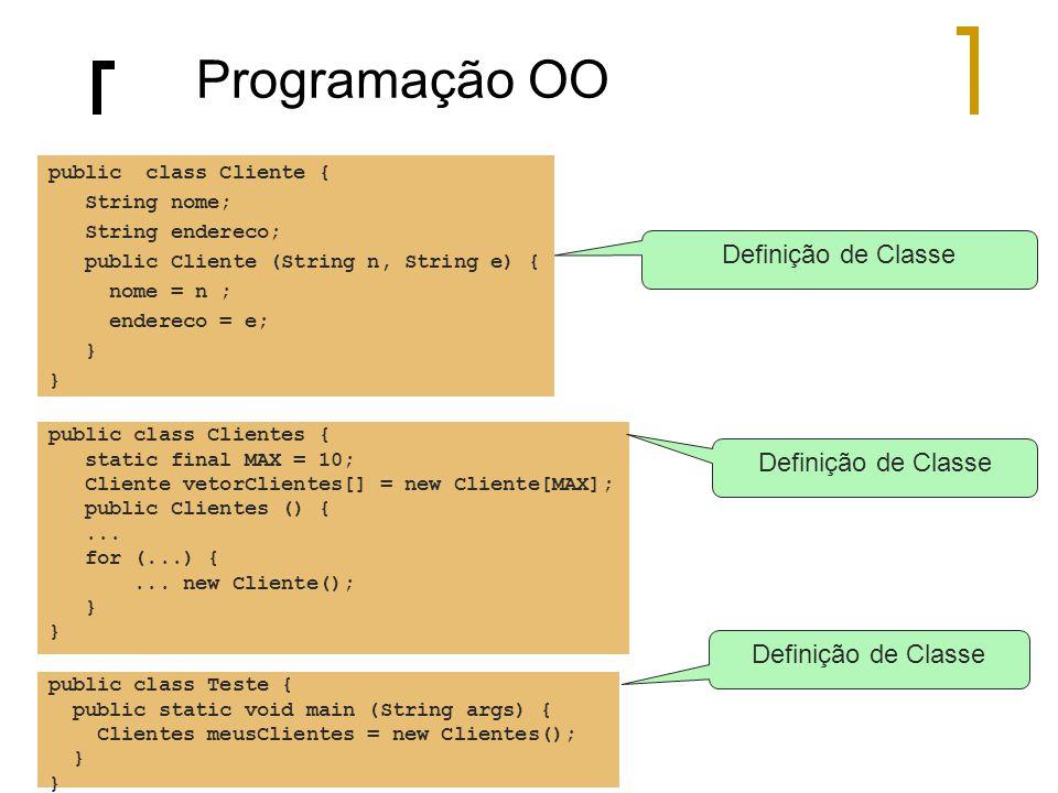 Programação OO Definição de Classe Definição de Classe