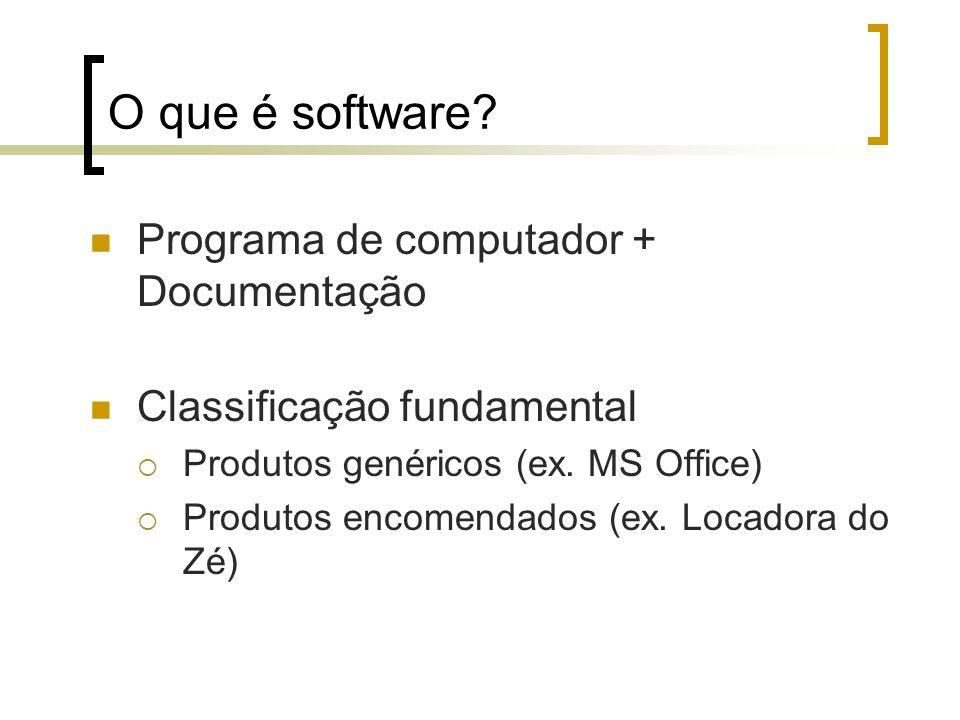 O que é software Programa de computador + Documentação