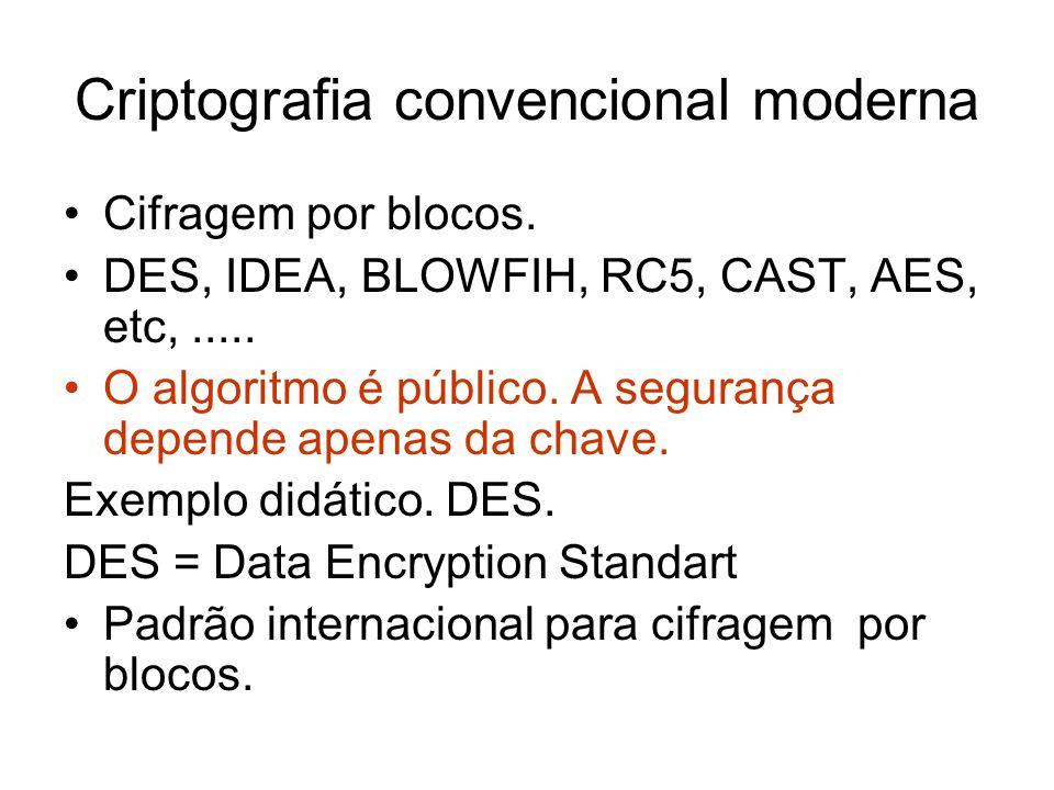 Criptografia convencional moderna