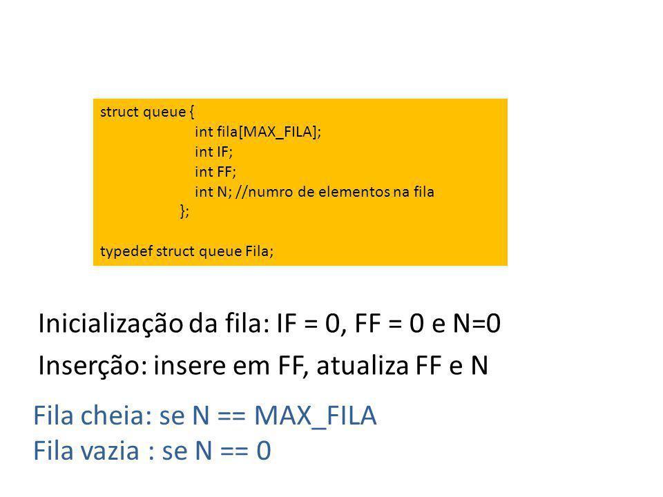 Fila cheia: se N == MAX_FILA Fila vazia : se N == 0