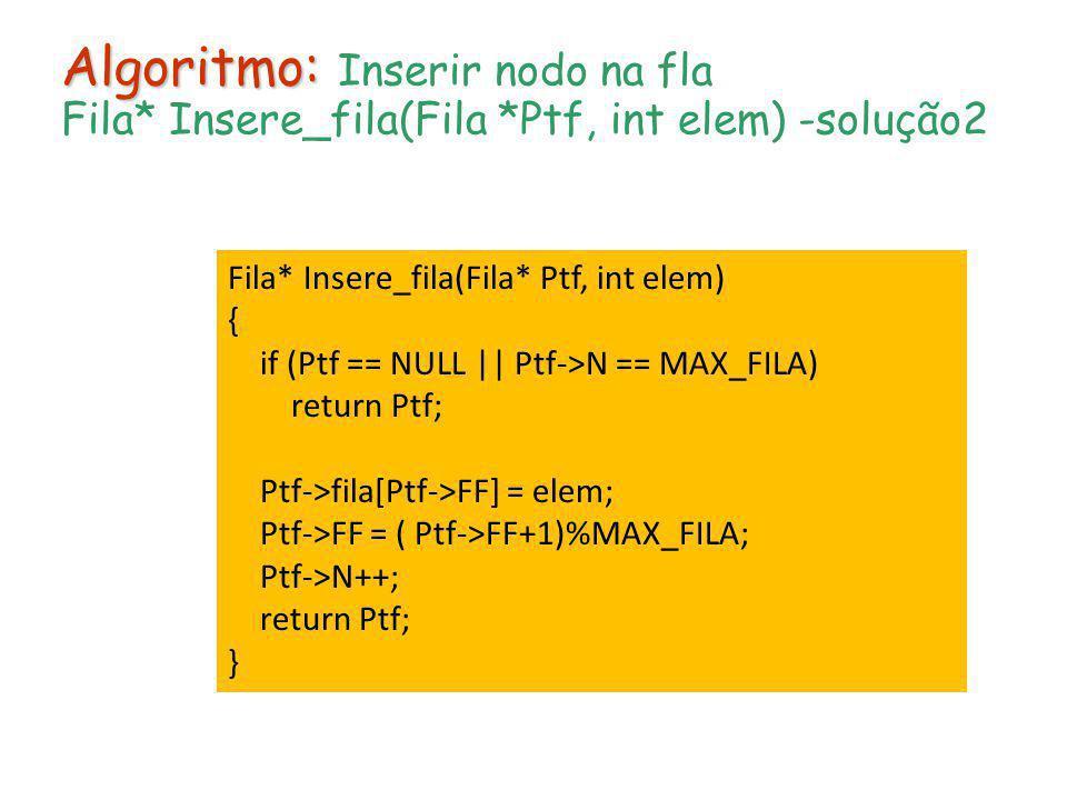 Algoritmo: Inserir nodo na fla Fila. Insere_fila(Fila