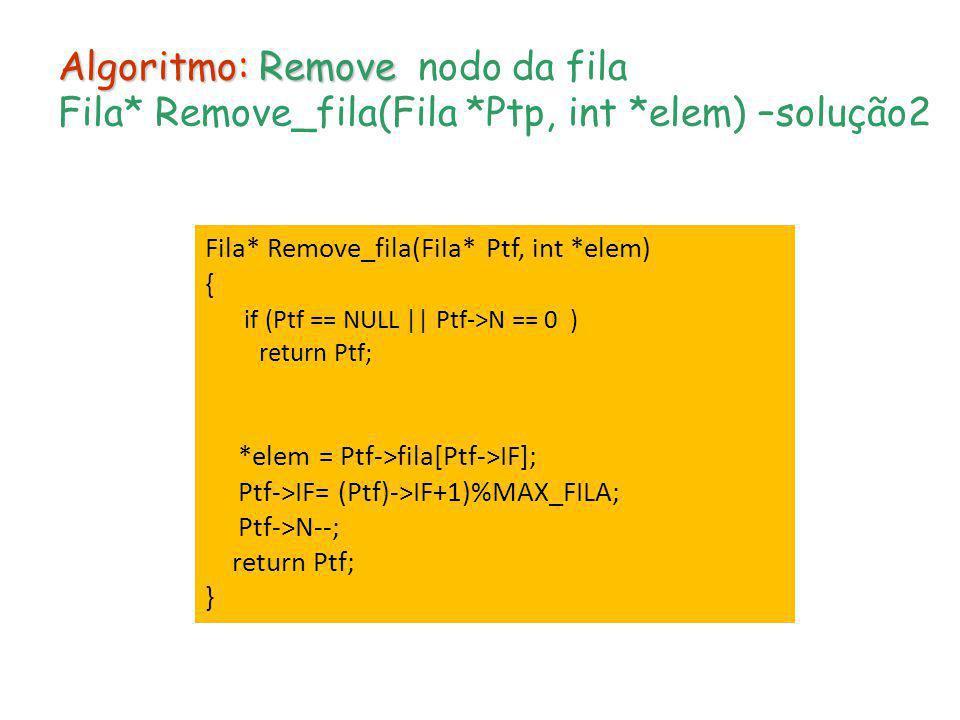 Algoritmo: Remove nodo da fila Fila. Remove_fila(Fila. Ptp, int