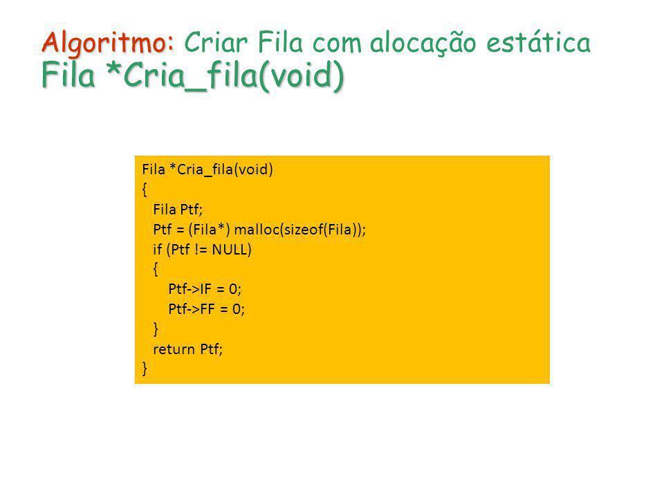 Algoritmo: Criar Fila com alocação estática Fila *Cria_fila(void)