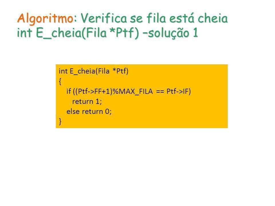 Algoritmo: Verifica se fila está cheia int E_cheia(Fila