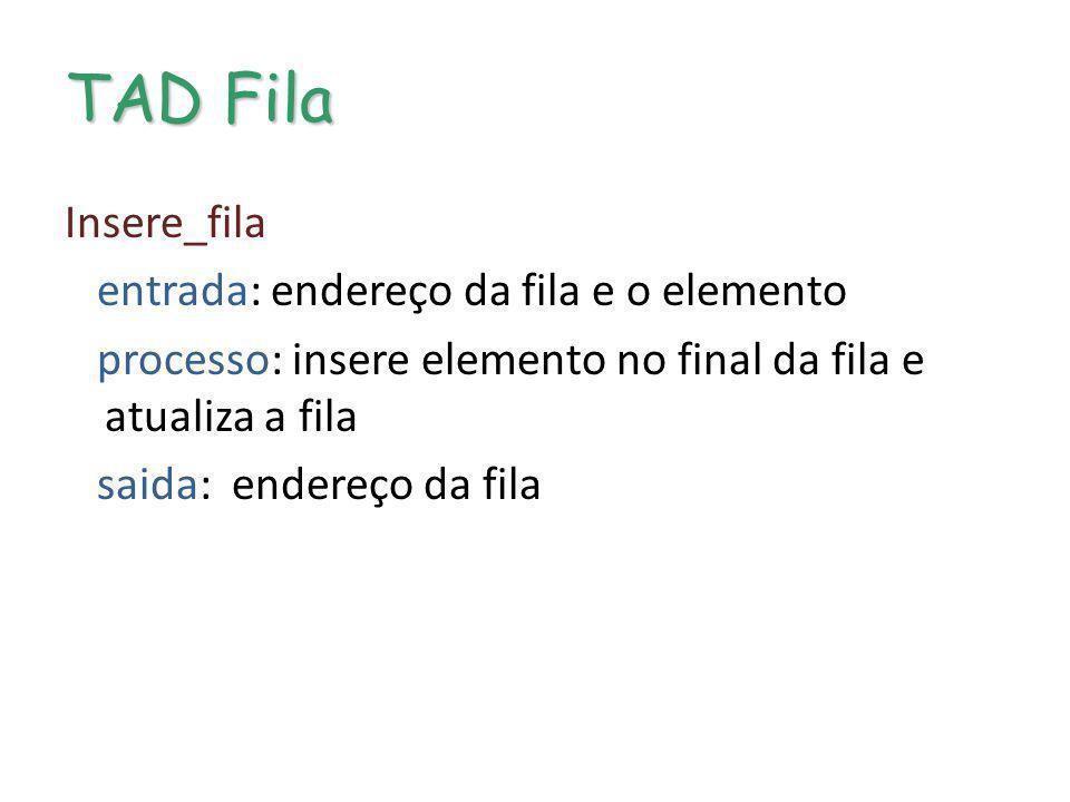 TAD Fila Insere_fila entrada: endereço da fila e o elemento processo: insere elemento no final da fila e atualiza a fila saida: endereço da fila
