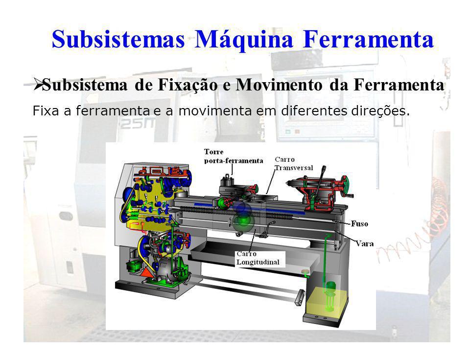Subsistemas Máquina Ferramenta