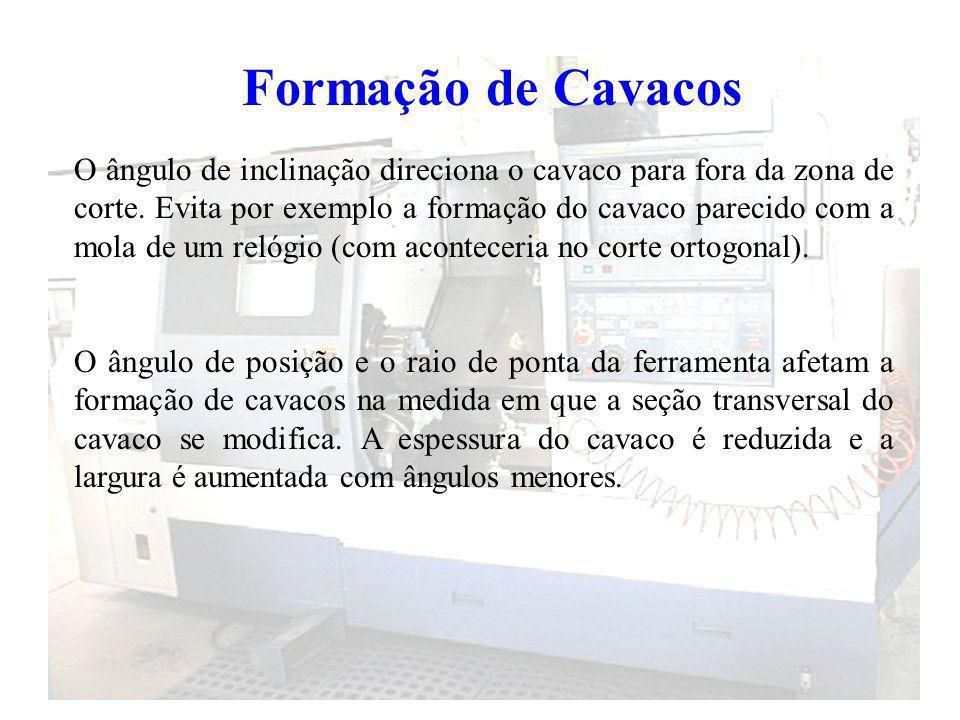 Formação de Cavacos