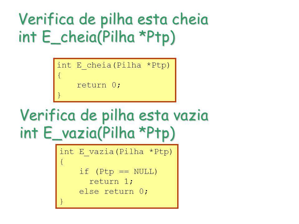 Verifica de pilha esta cheia int E_cheia(Pilha *Ptp)
