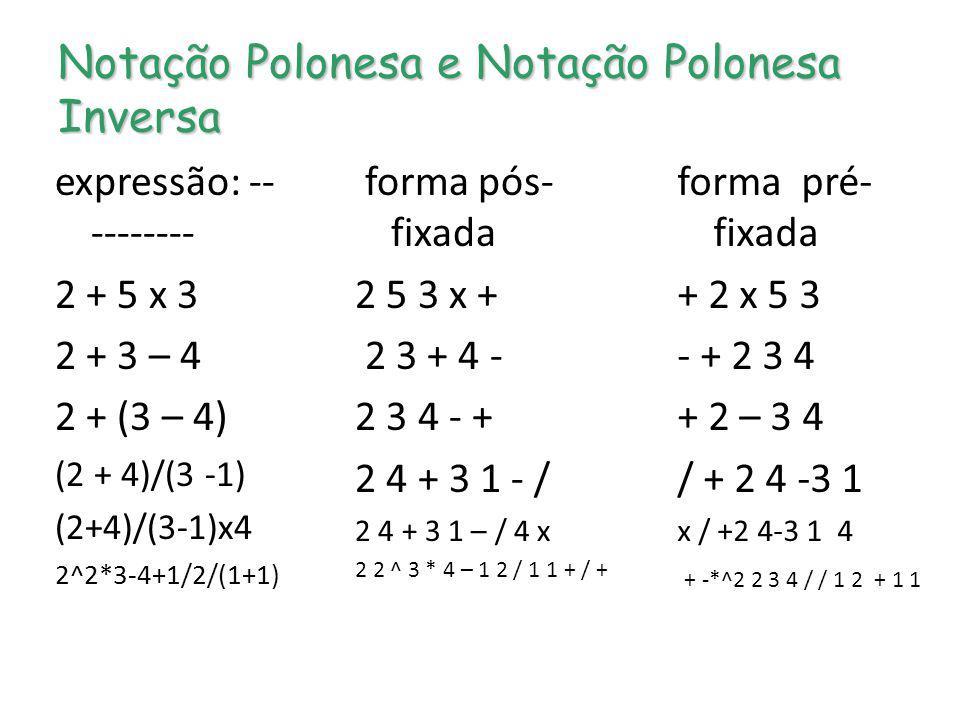 Notação Polonesa e Notação Polonesa Inversa