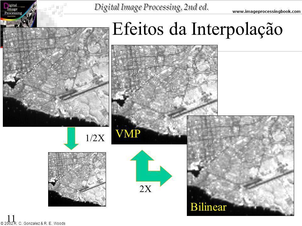 Efeitos da Interpolação