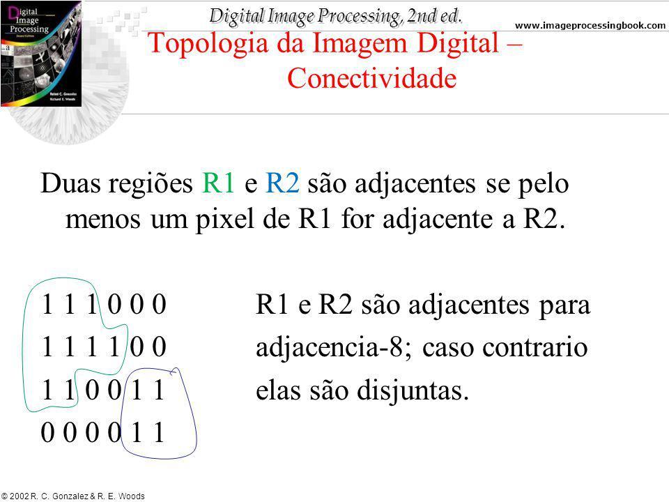 Topologia da Imagem Digital – Conectividade