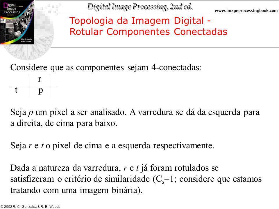 Topologia da Imagem Digital -