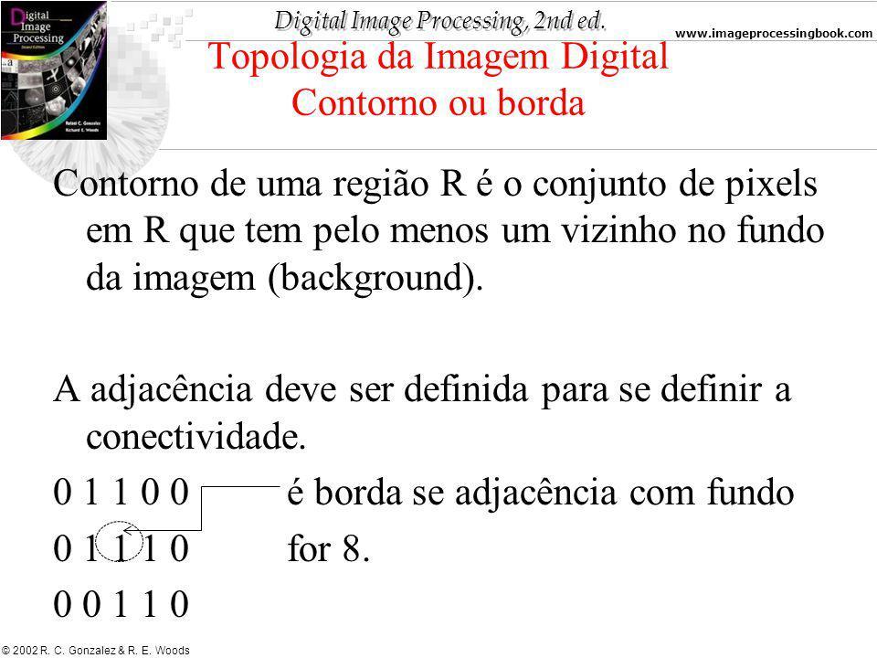 Topologia da Imagem Digital Contorno ou borda