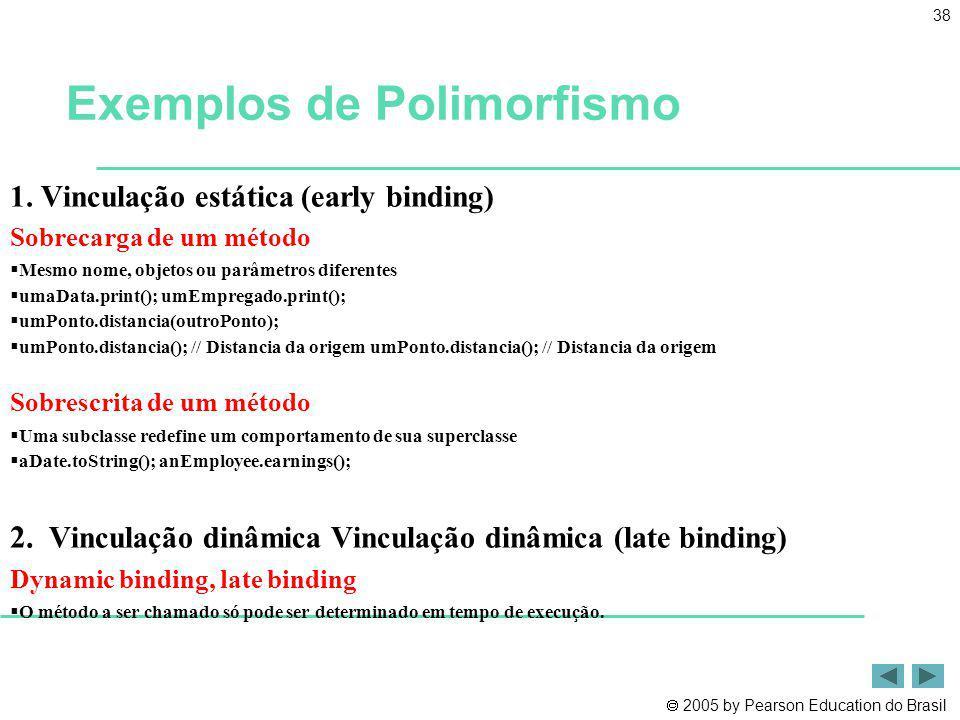 Exemplos de Polimorfismo