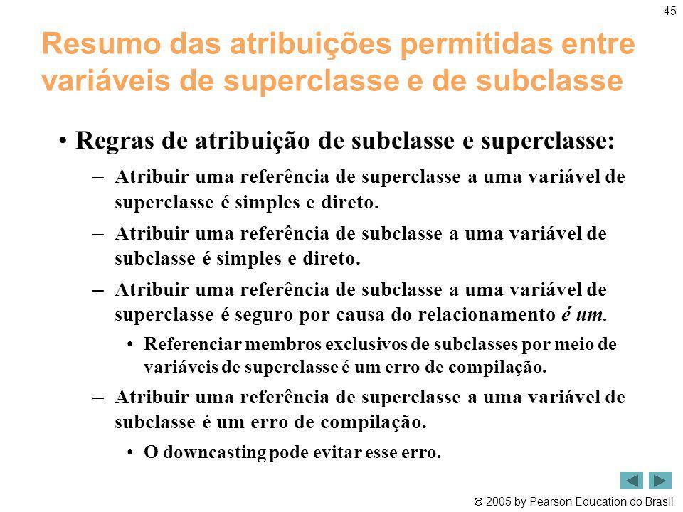 Resumo das atribuições permitidas entre variáveis de superclasse e de subclasse