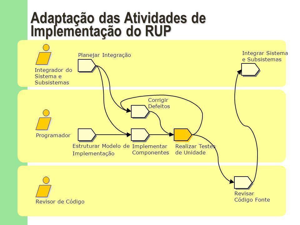Adaptação das Atividades de Implementação do RUP