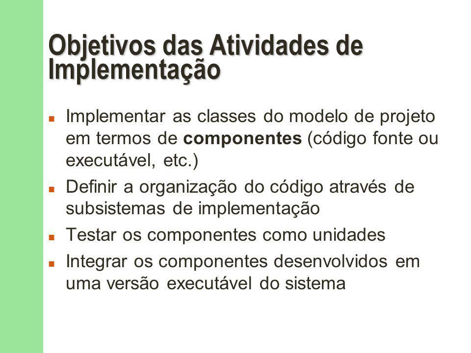 Objetivos das Atividades de Implementação