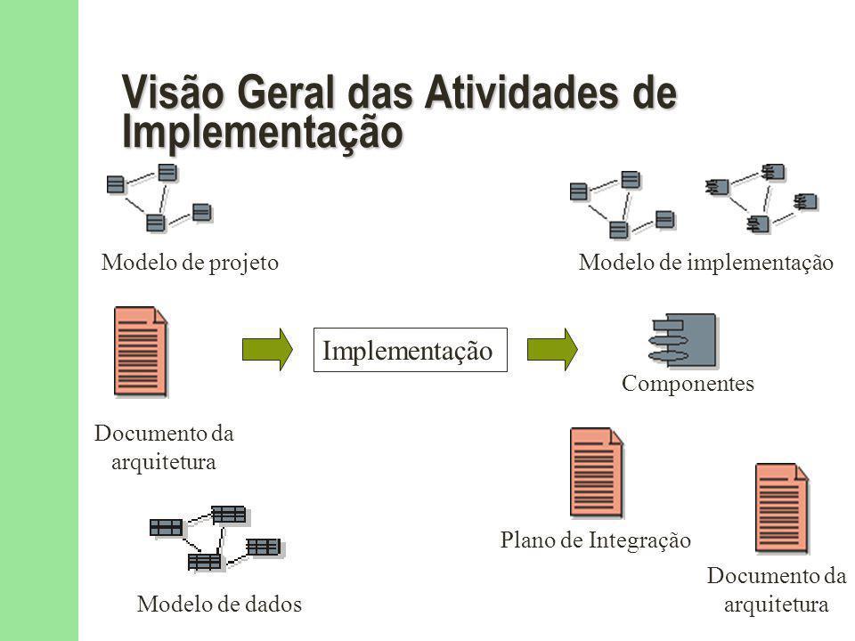 Visão Geral das Atividades de Implementação