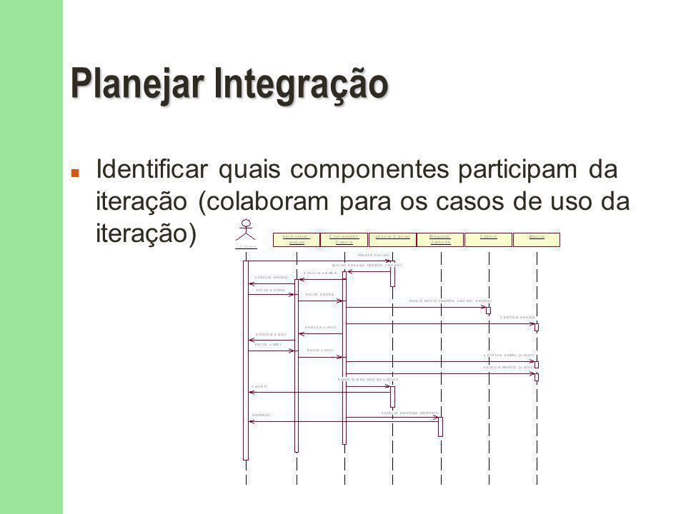 Planejar Integração Identificar quais componentes participam da iteração (colaboram para os casos de uso da iteração)