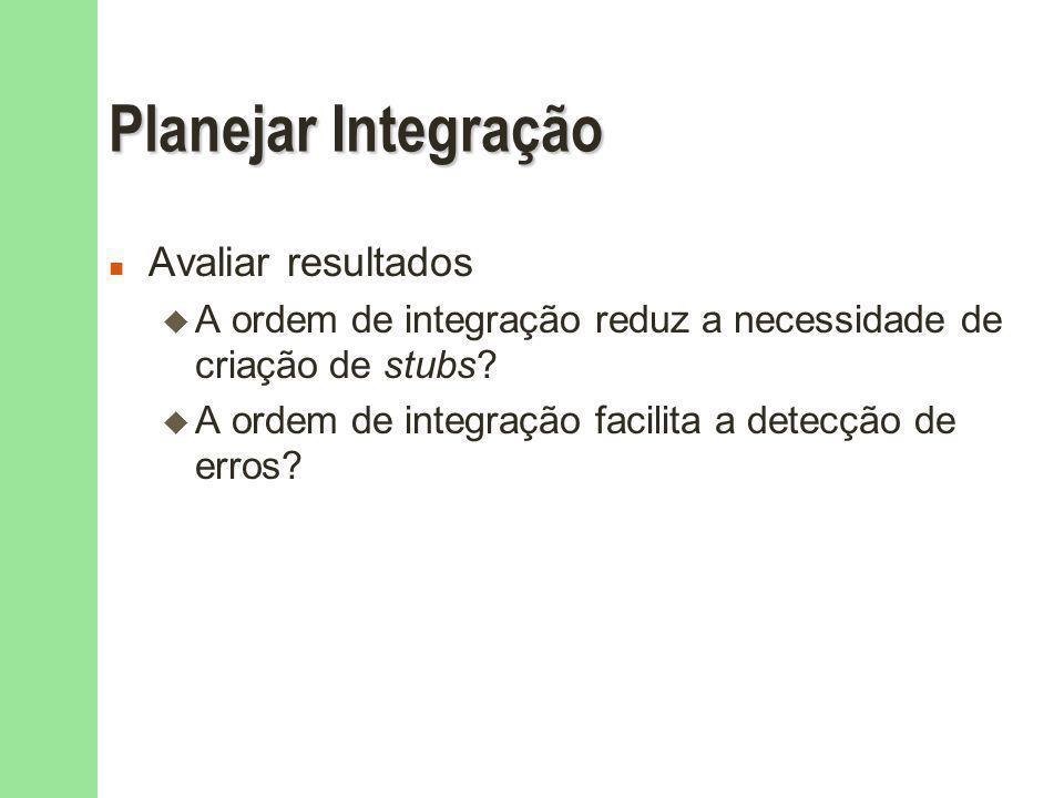 Planejar Integração Avaliar resultados