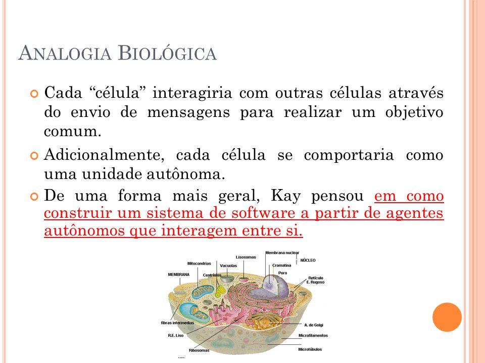 Analogia Biológica Cada célula interagiria com outras células através do envio de mensagens para realizar um objetivo comum.