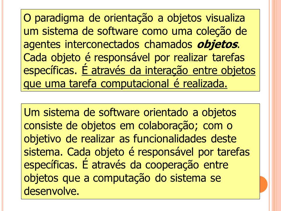 O paradigma de orientação a objetos visualiza
