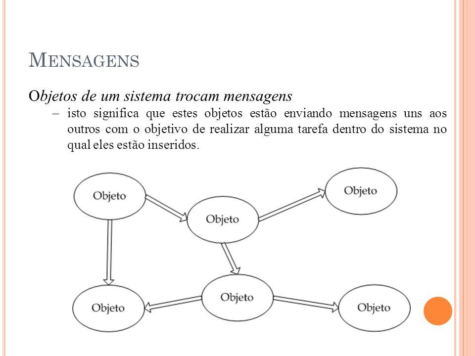 Mensagens Objetos de um sistema trocam mensagens