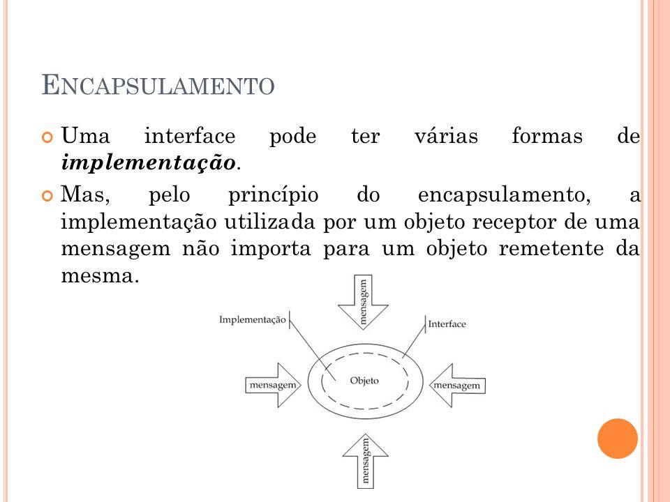 Encapsulamento Uma interface pode ter várias formas de implementação.