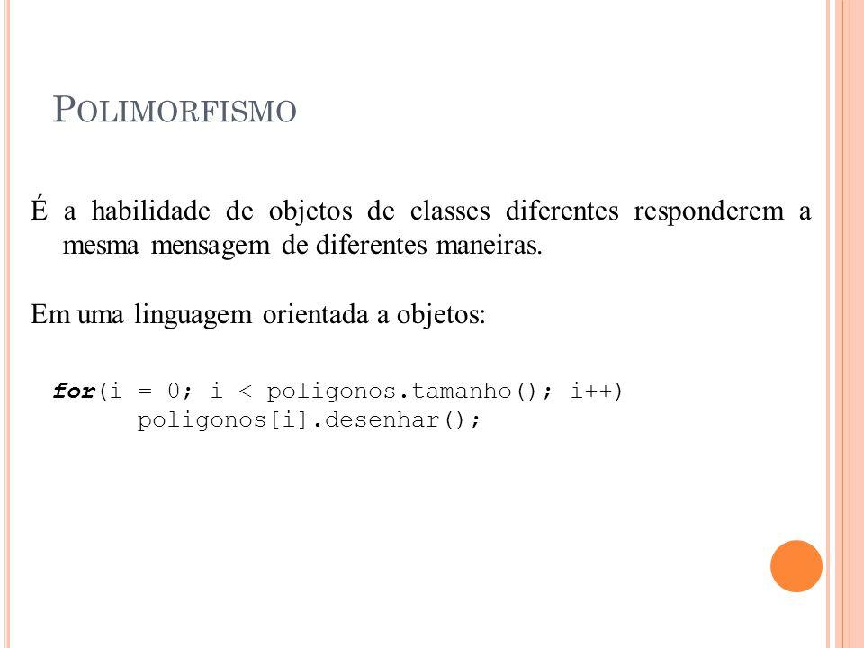 Polimorfismo É a habilidade de objetos de classes diferentes responderem a mesma mensagem de diferentes maneiras.