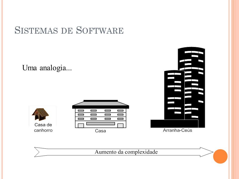 Sistemas de Software Uma analogia...