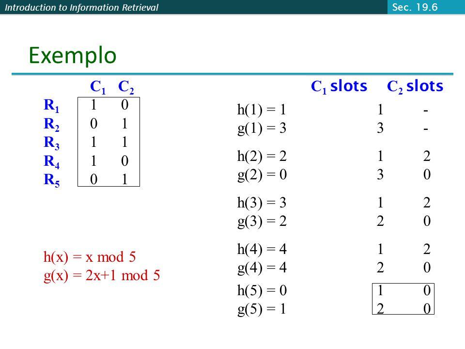 Exemplo C1 C2 R1 1 0 R2 0 1 R3 1 1 R4 1 0 R5 0 1 C1 slots C2 slots