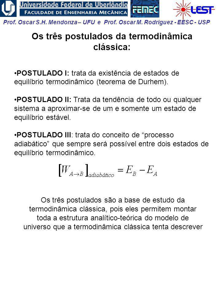 Os três postulados da termodinâmica clássica: