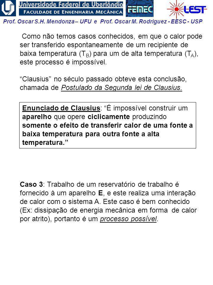 Como não temos casos conhecidos, em que o calor pode ser transferido espontaneamente de um recipiente de baixa temperatura (TB) para um de alta temperatura (TA), este processo é impossível.
