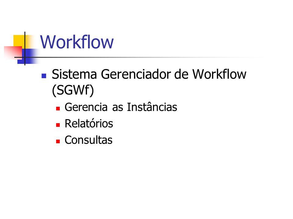 Workflow Sistema Gerenciador de Workflow (SGWf) Gerencia as Instâncias