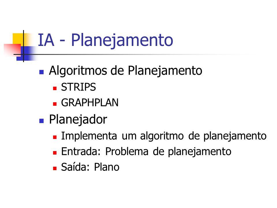 IA - Planejamento Algoritmos de Planejamento Planejador STRIPS