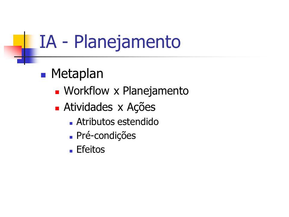 IA - Planejamento Metaplan Workflow x Planejamento Atividades x Ações