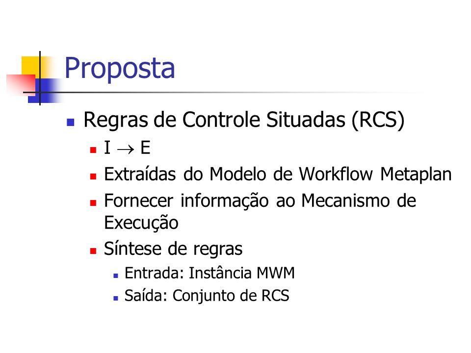 Proposta Regras de Controle Situadas (RCS) I  E