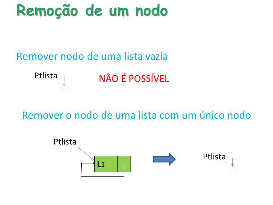 Remoção de um nodo Remover nodo de uma lista vazia