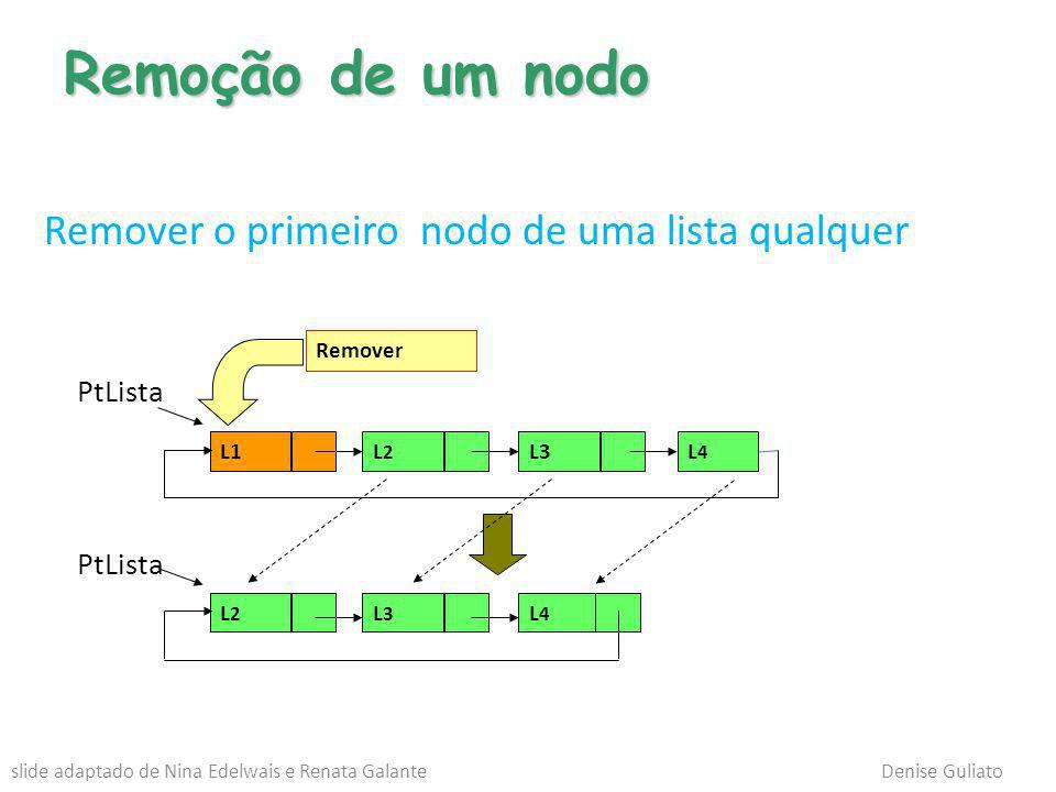 Remoção de um nodo Remover o primeiro nodo de uma lista qualquer
