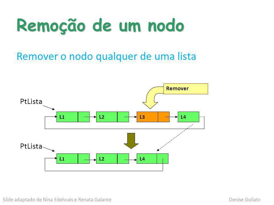 Remoção de um nodo Remover o nodo qualquer de uma lista PtLista