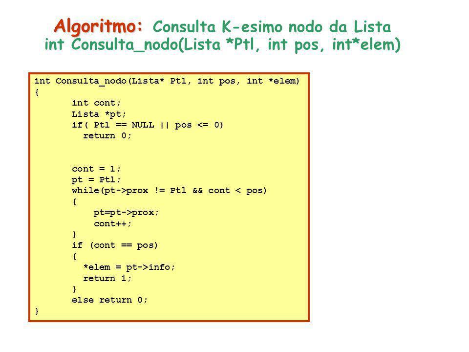 Algoritmo: Consulta K-esimo nodo da Lista int Consulta_nodo(Lista