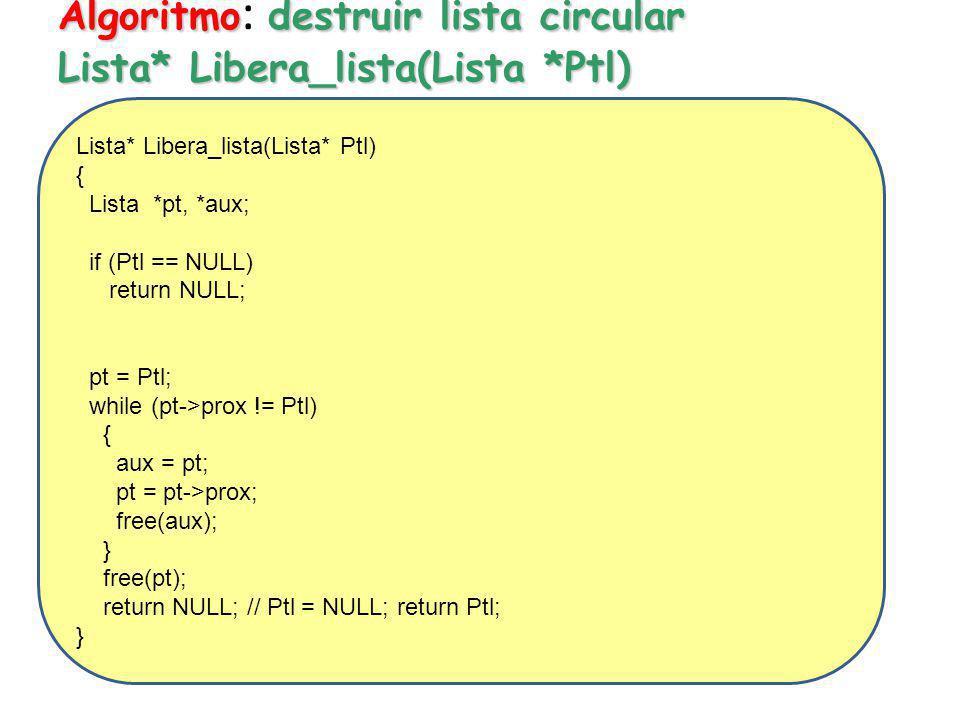 Algoritmo: destruir lista circular Lista* Libera_lista(Lista *Ptl)