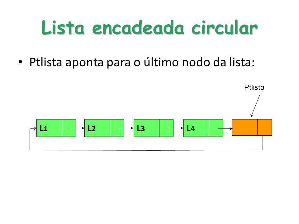 Lista encadeada circular