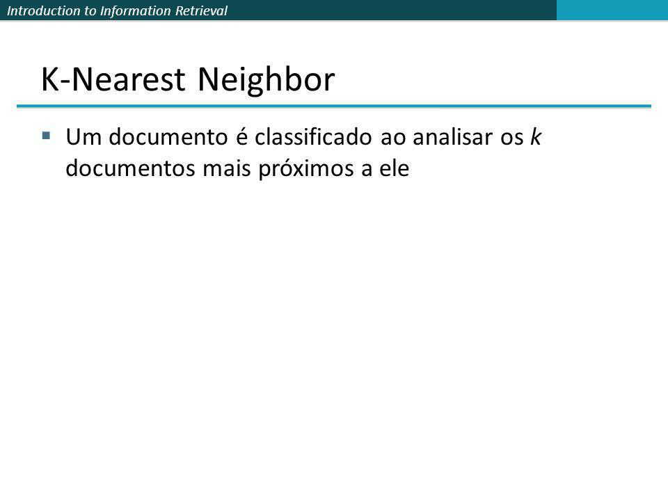 K-Nearest Neighbor Um documento é classificado ao analisar os k documentos mais próximos a ele