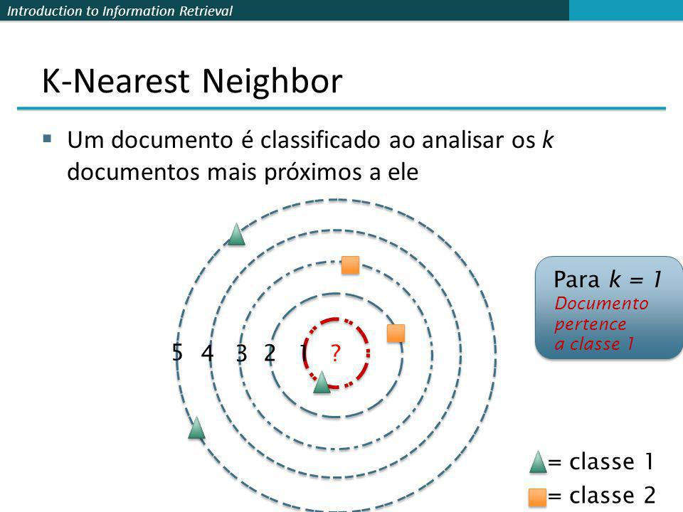 K-Nearest Neighbor Um documento é classificado ao analisar os k documentos mais próximos a ele. Para k = 1.