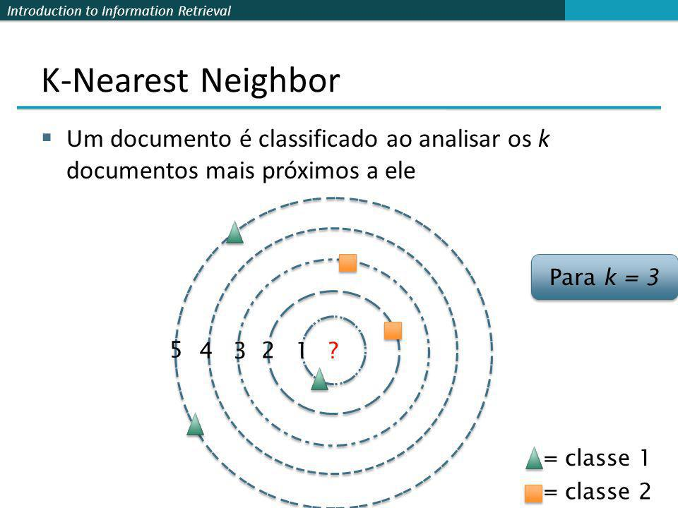 K-Nearest Neighbor Um documento é classificado ao analisar os k documentos mais próximos a ele. Para k = 3.