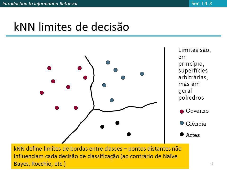 Sec.14.3 kNN limites de decisão. Limites são, em princípio, superfícies arbitrárias, mas em geral poliedros.