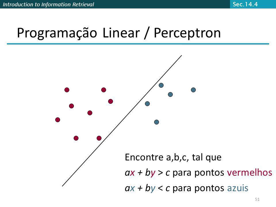 Programação Linear / Perceptron