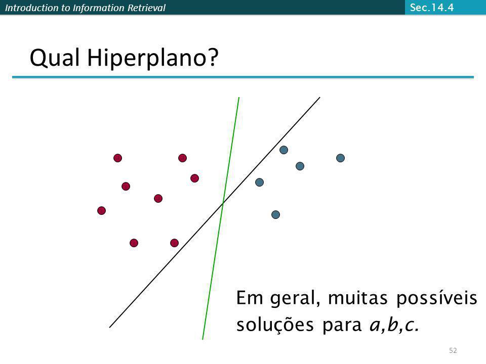 Qual Hiperplano Em geral, muitas possíveis soluções para a,b,c.