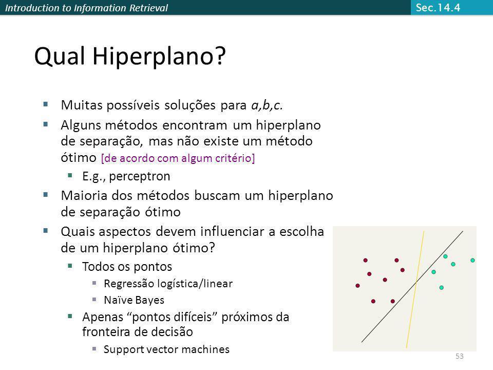 Qual Hiperplano Muitas possíveis soluções para a,b,c.